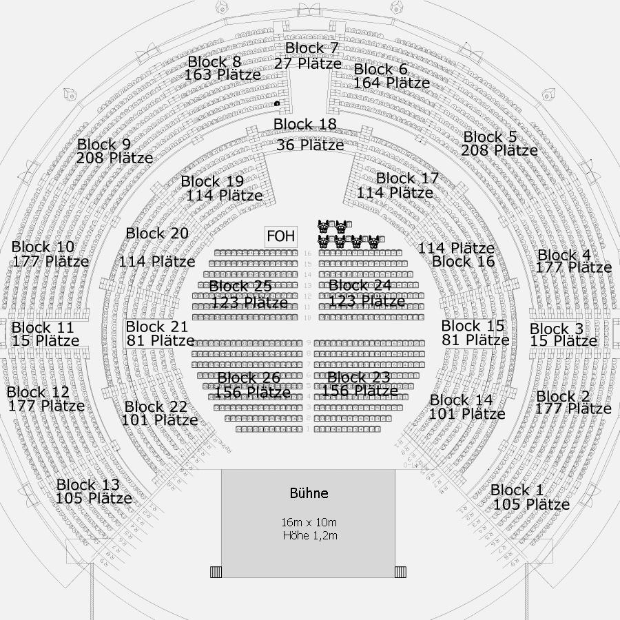 Tempodrom Tickets - Funke Ticket Hamburg